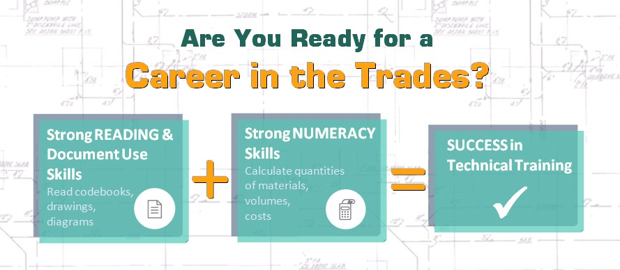 Are You Ready for a Career in the Trades?